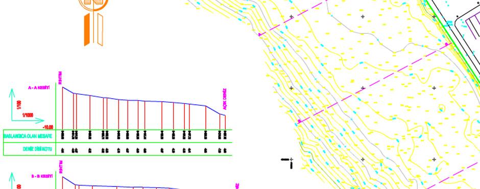 Batimetri, Hidrografi, Oşinografi